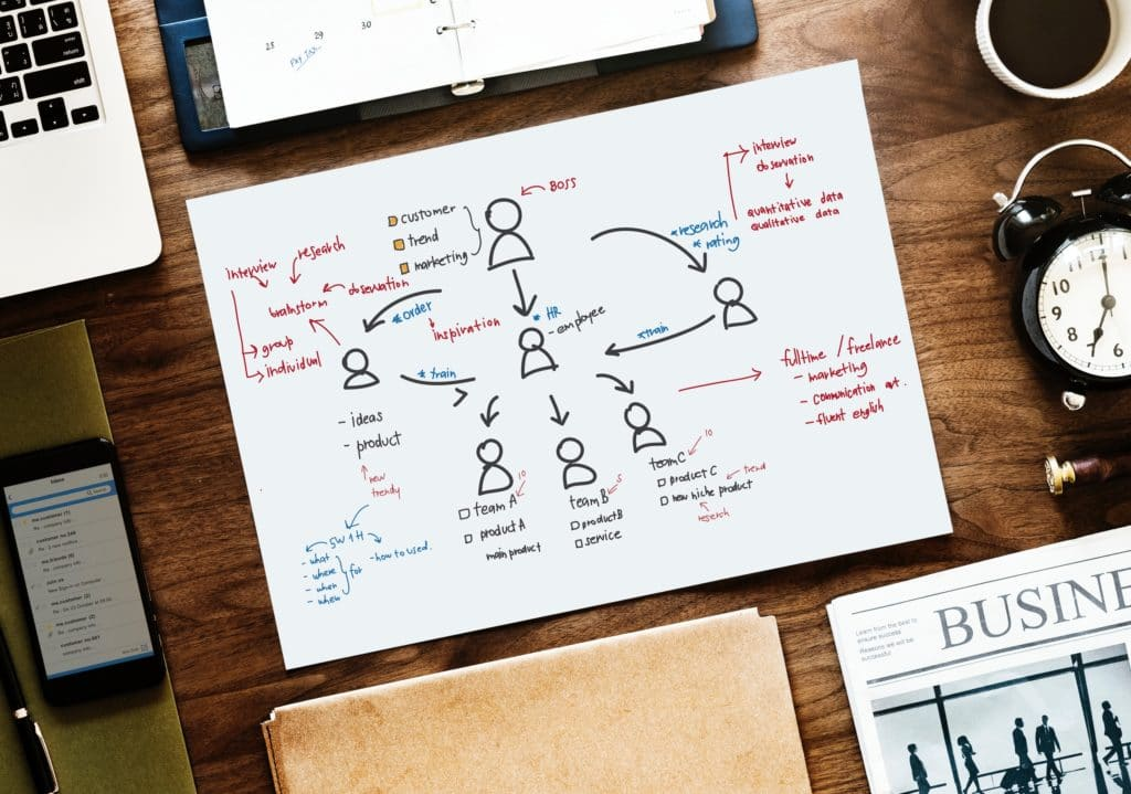 digital marketing services image with hand-written business diagram in the center and surrounded by business tools like laptop, alarm clock, smartphone, and calendar
