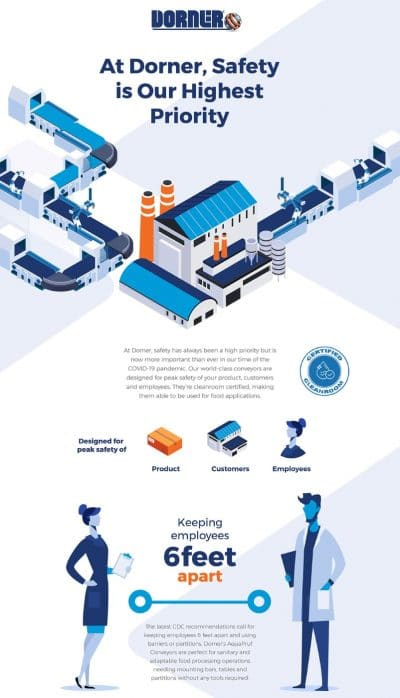 Manufacturing COVID Safety Infographic