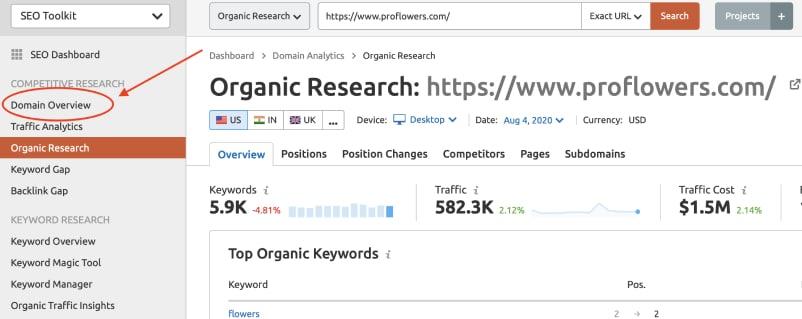SEMrush organic research - domain overview - Conklin Media