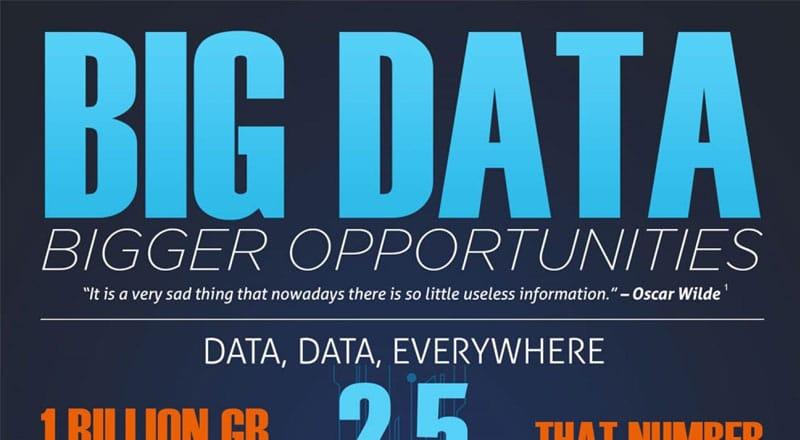 Big Data Infographic Thumbnail