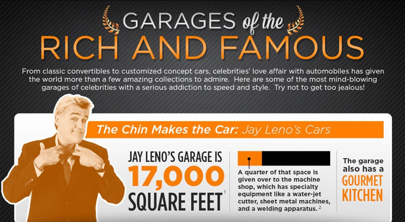 Garages of the Rich and Famous Thumbnail